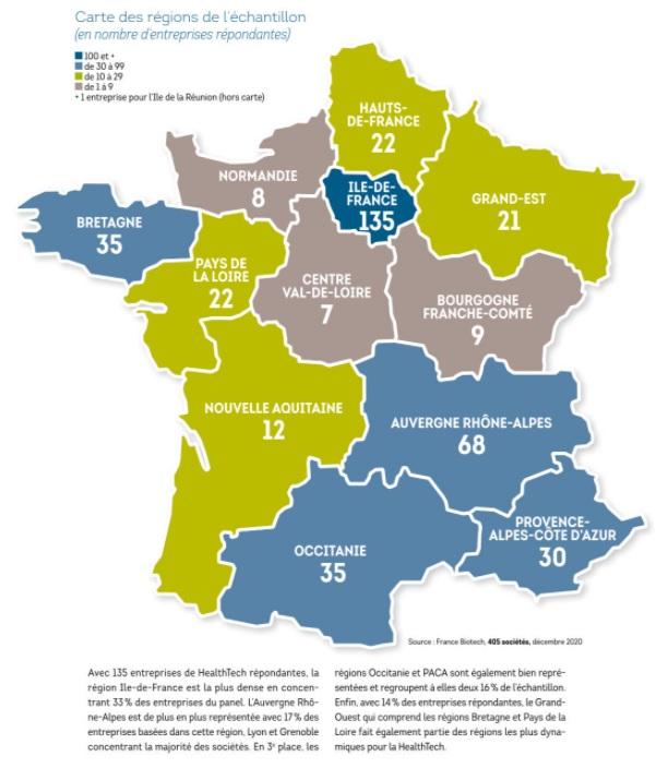 La Bretagne : 3ème région HealthTech de France